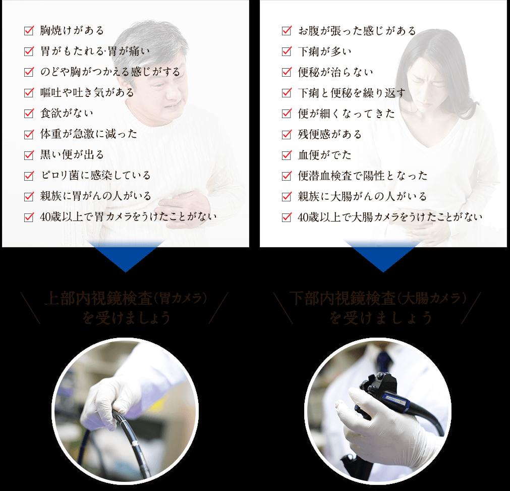 内視鏡検査でがんの予防・早期発見を!